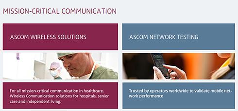 ascom-solution